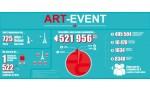 Notre démarche environnementale - Infographie